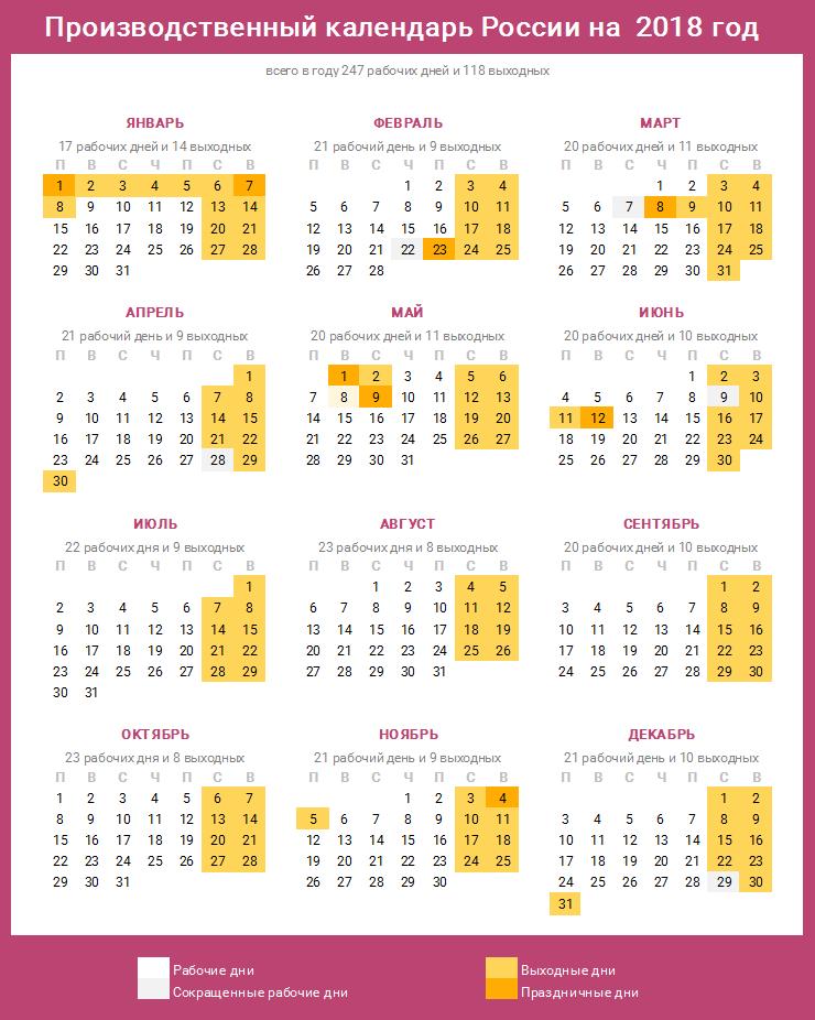 Праздники в марте 2018 года