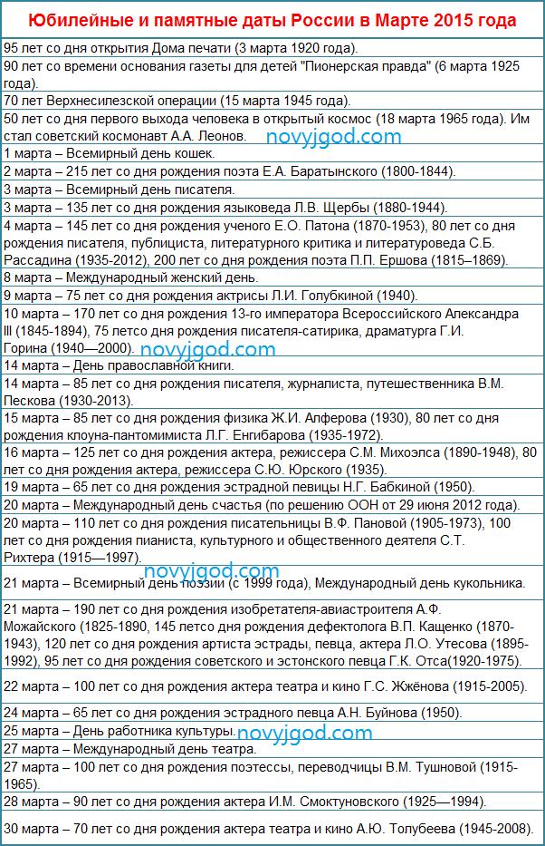 Памятные даты 2018 года в россии по месяцам для библиотек