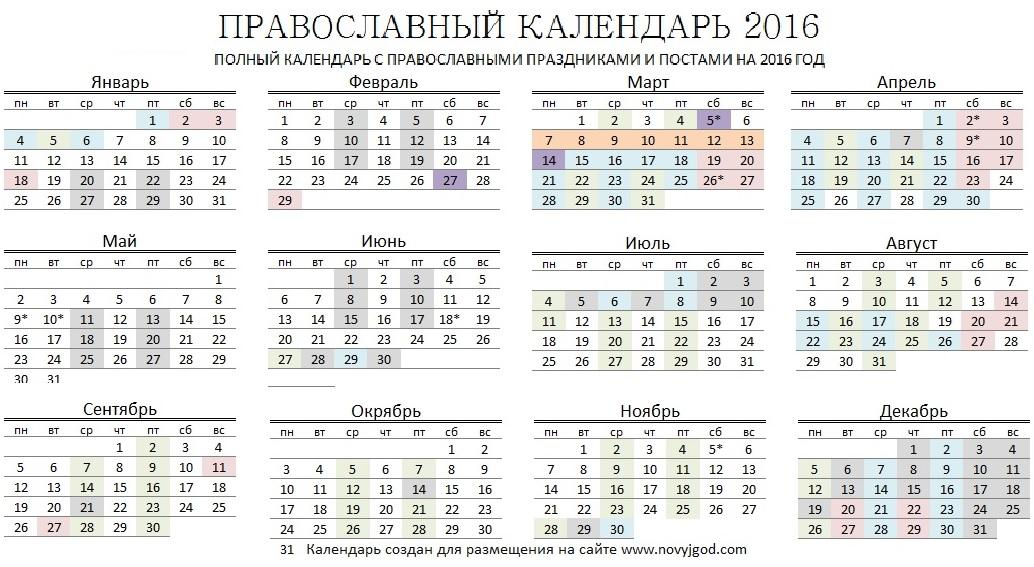 конденсатор 24 декабря правосл кплендарь наш