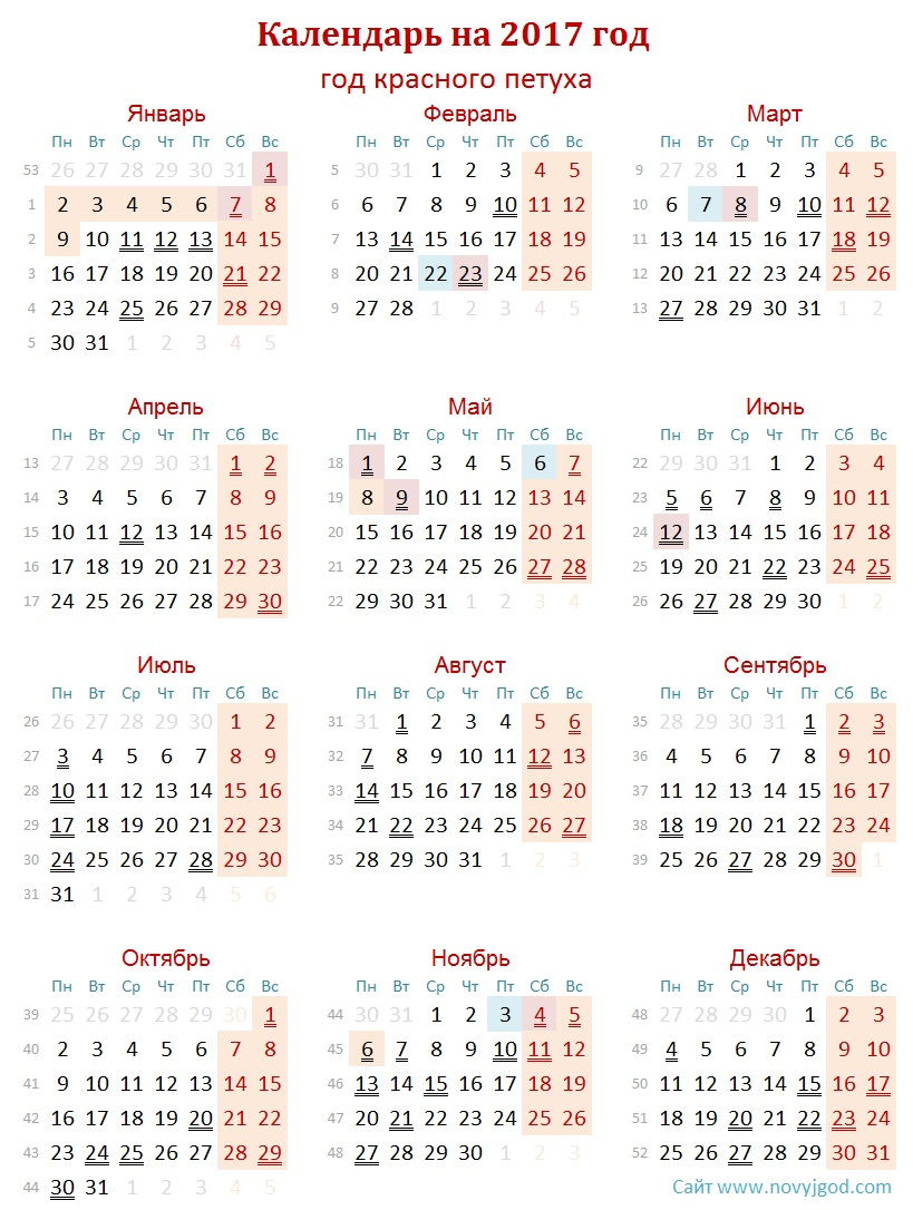 Кто родится по календарю зачатия