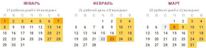 Производственный календарь 1й квартал