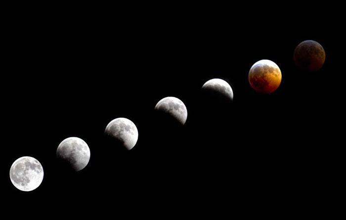 лунное затмение фазы