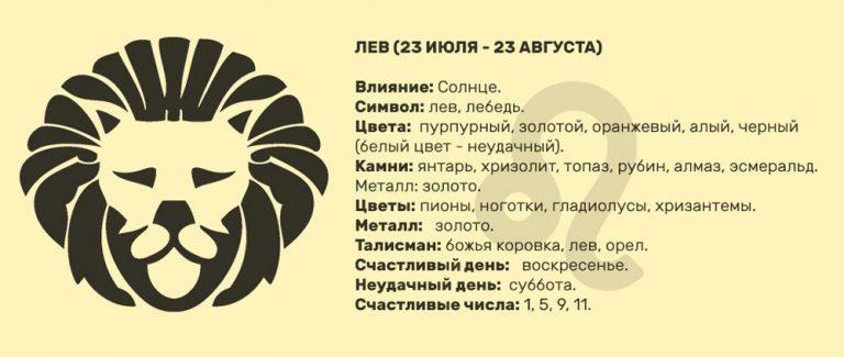 Гороскоп Львов на 2018 год Обезьяны: полная версия
