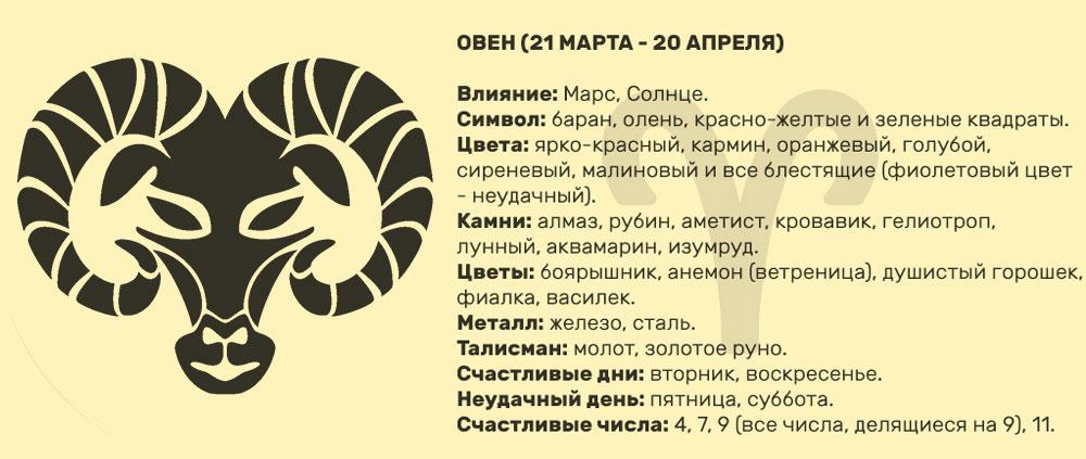 Финансовый и любовный гороскоп Овна на 2018 год Обезьяны. Овен