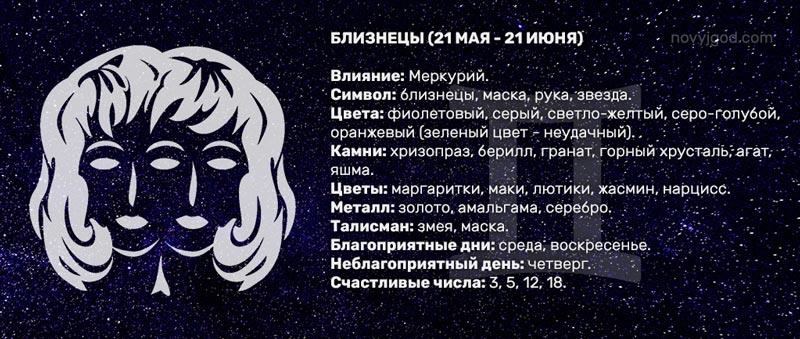 Гороскоп на год близнецу мужчине обещает благоприятный период с января по март.