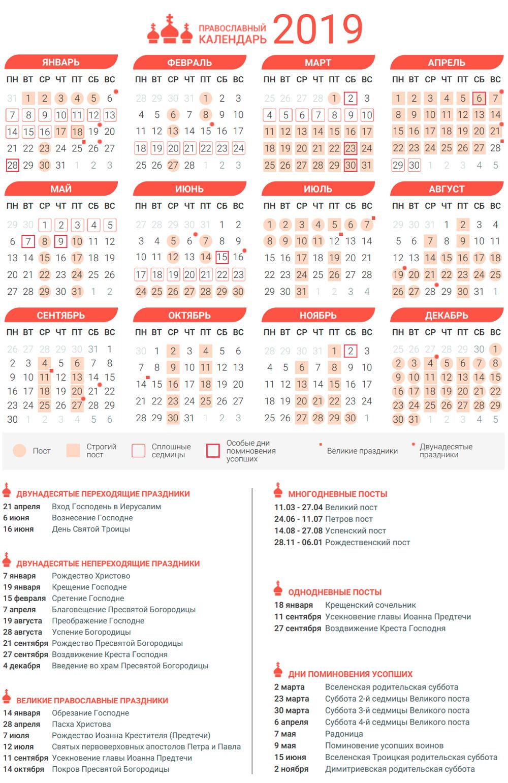 Православные посты 2019: Календарь постов, меню и питание по дням изоражения